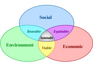 ThreePillars_Wikipedia